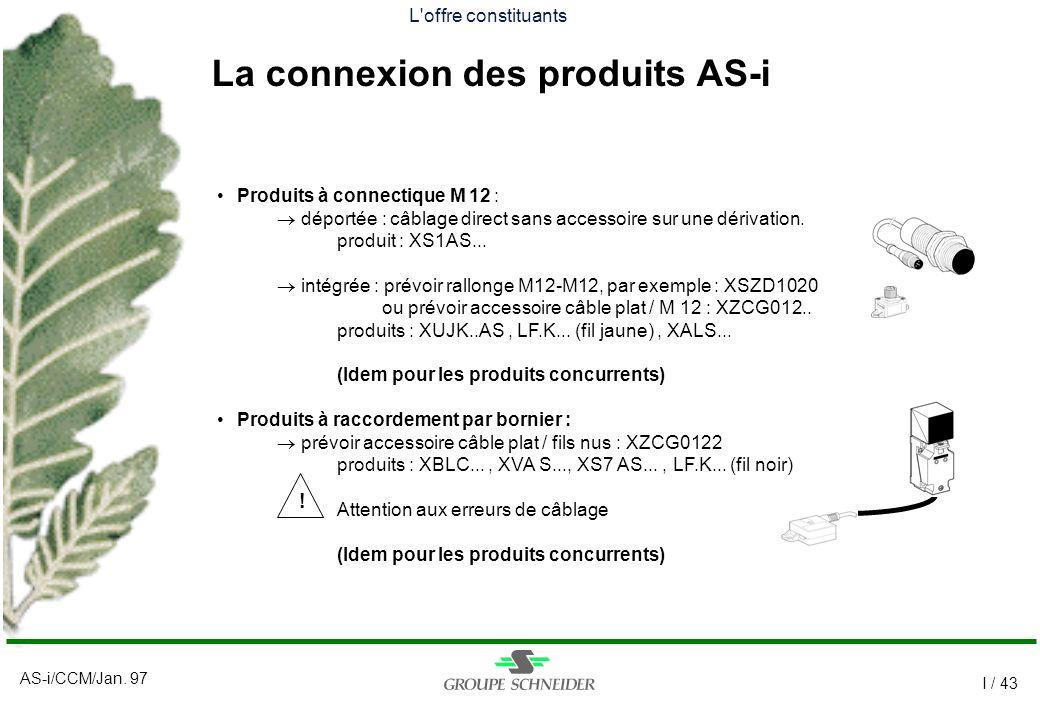 L offre constituants La connexion des produits AS-i