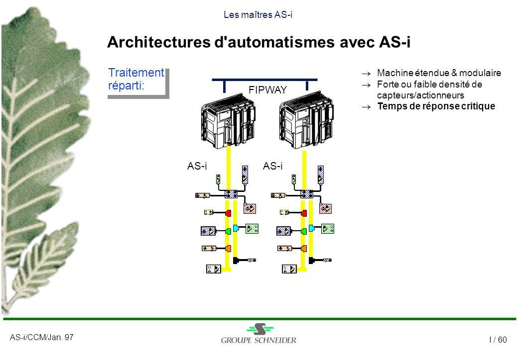 Les maîtres AS-i Architectures d automatismes avec AS-i