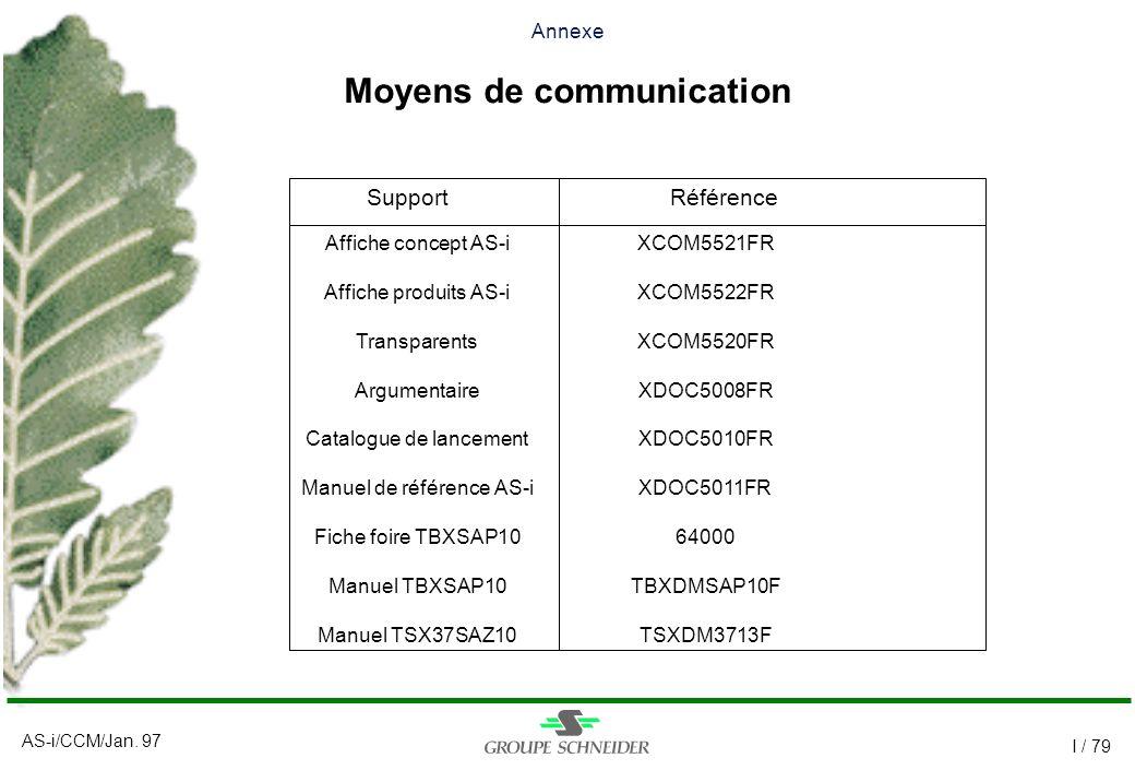 Support Référence Annexe Moyens de communication Affiche concept AS-i