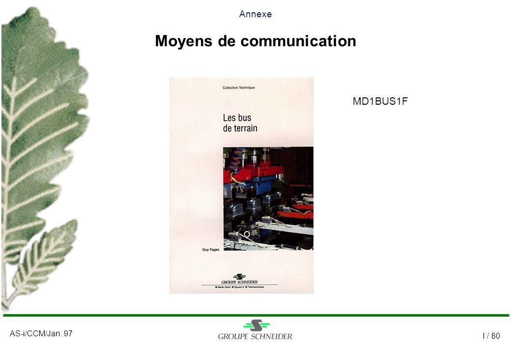 Annexe Moyens de communication
