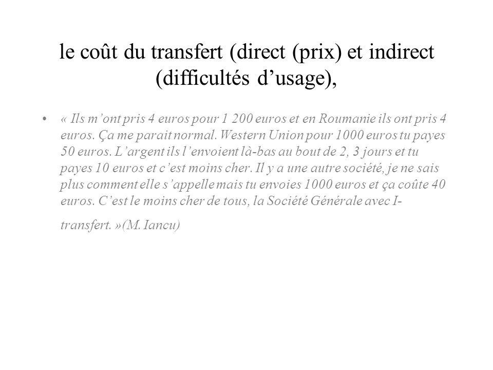 le coût du transfert (direct (prix) et indirect (difficultés d'usage),