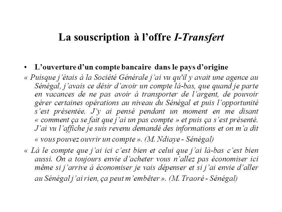 La souscription à l'offre I-Transfert