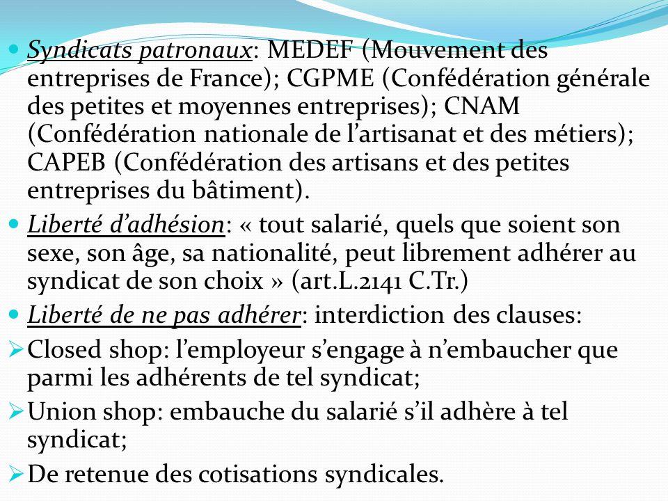 Syndicats patronaux: MEDEF (Mouvement des entreprises de France); CGPME (Confédération générale des petites et moyennes entreprises); CNAM (Confédération nationale de l'artisanat et des métiers); CAPEB (Confédération des artisans et des petites entreprises du bâtiment).