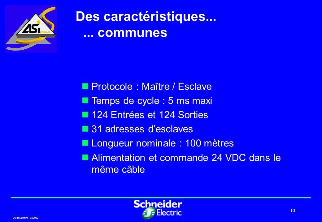 Des caractéristiques..... ..... communes Protocole : Maître / Esclave
