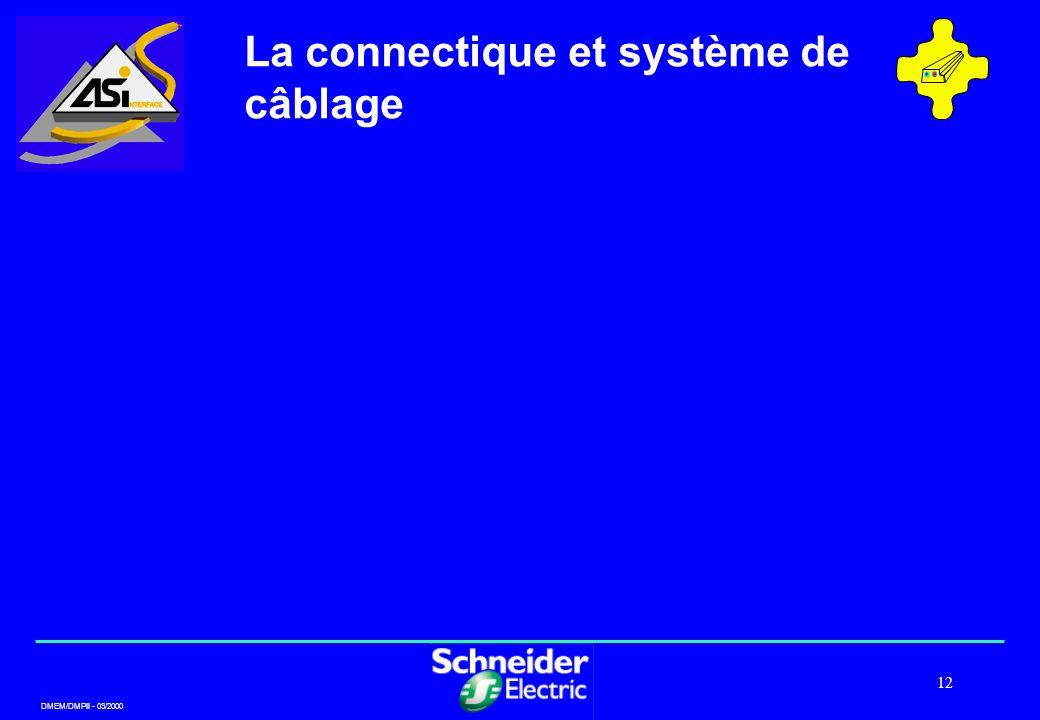 La connectique et système de câblage