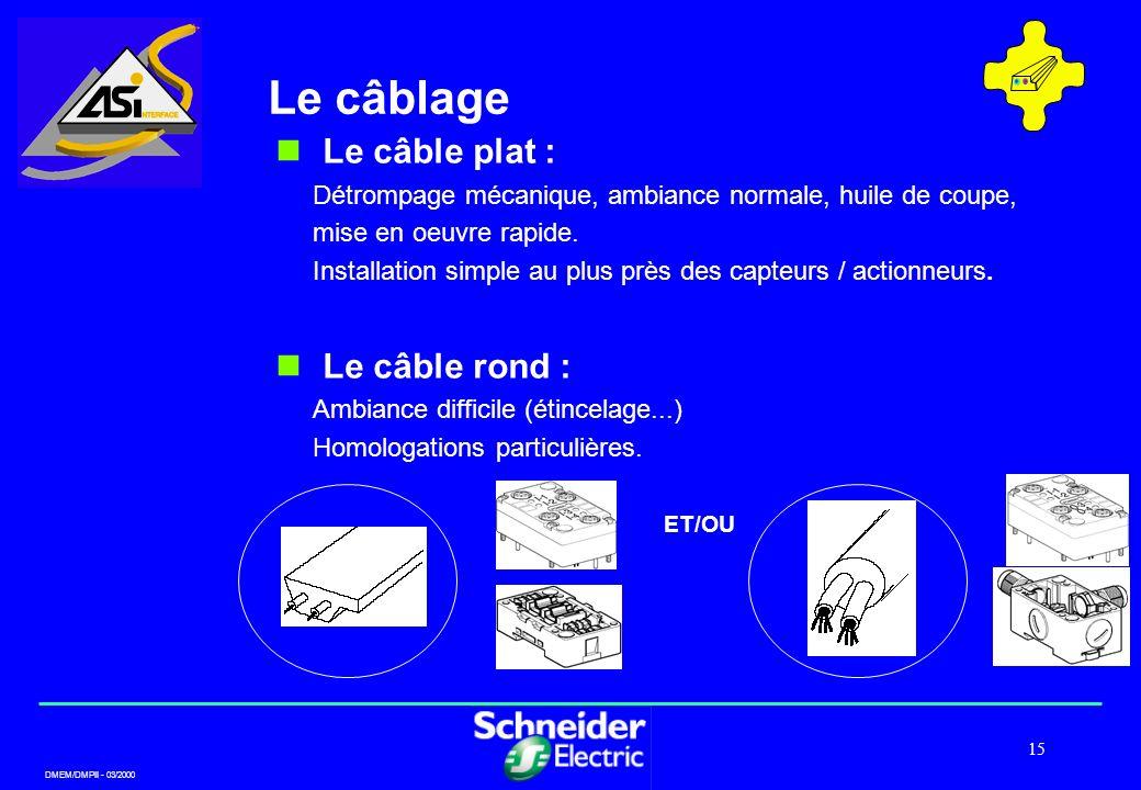Le câblage Le câble plat : Le câble rond :