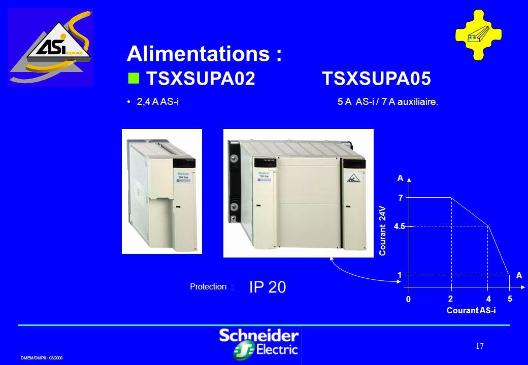 Alimentations : TSXSUPA02 TSXSUPA05 IP 20