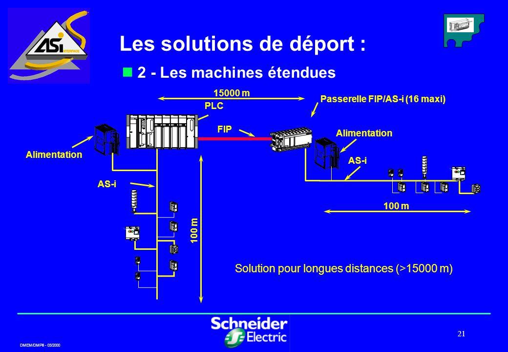 Solution pour longues distances (>15000 m)