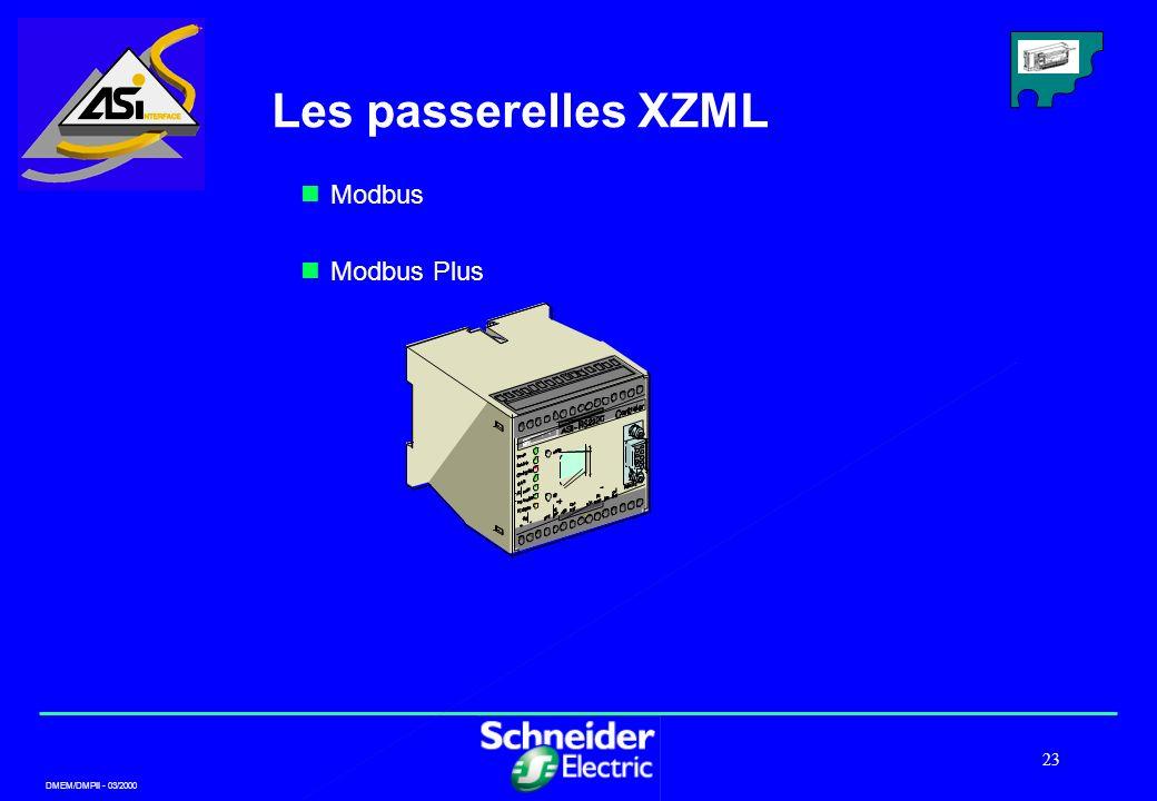 Les passerelles XZML Modbus Modbus Plus