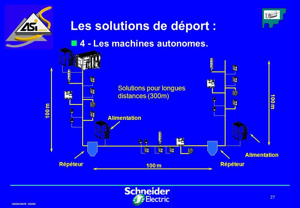 Solutions pour longues distances (300m)