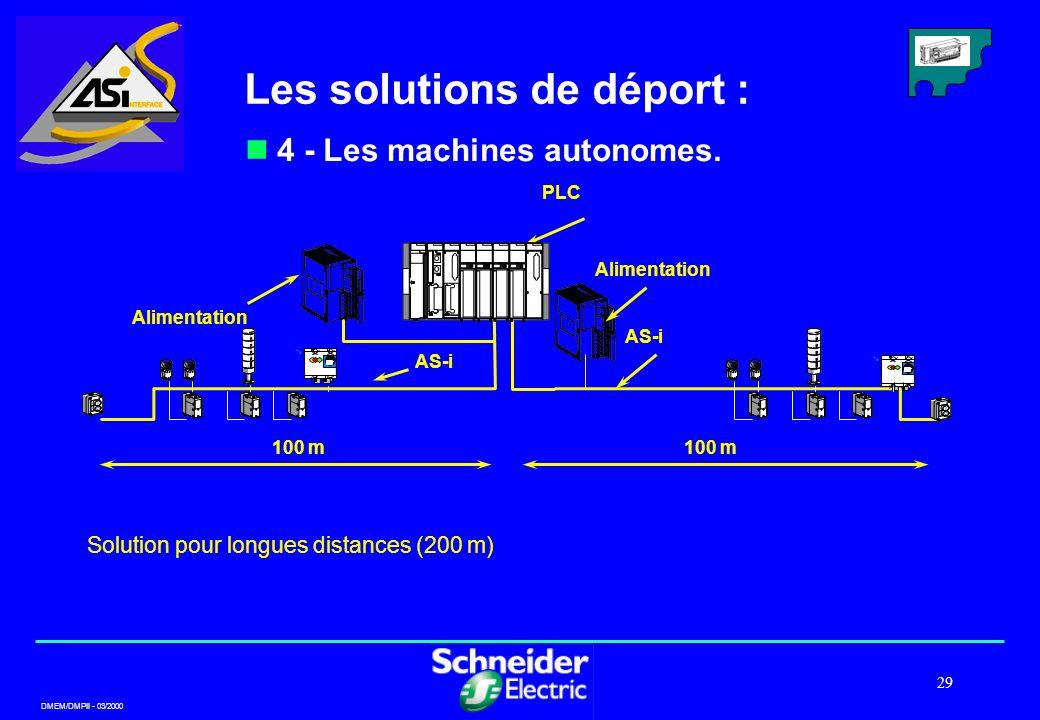 Solution pour longues distances (200 m)