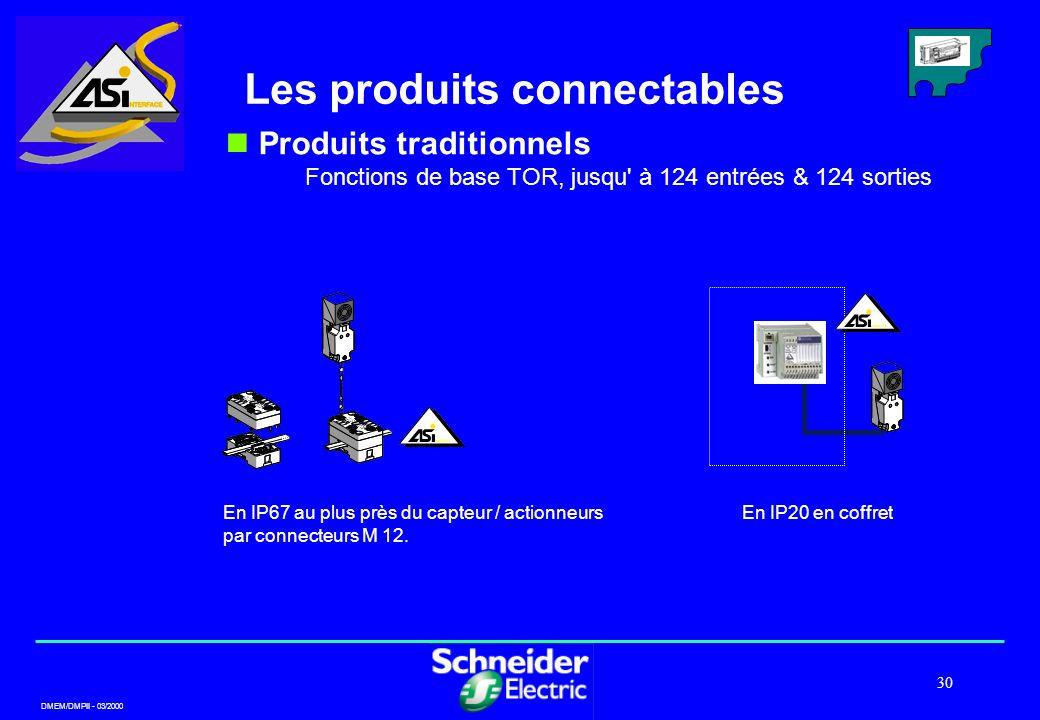 Les produits connectables