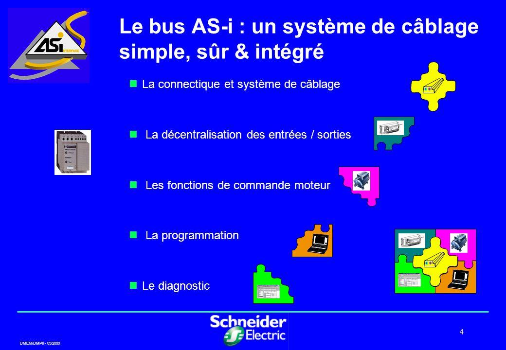 Le bus AS-i : un système de câblage simple, sûr & intégré