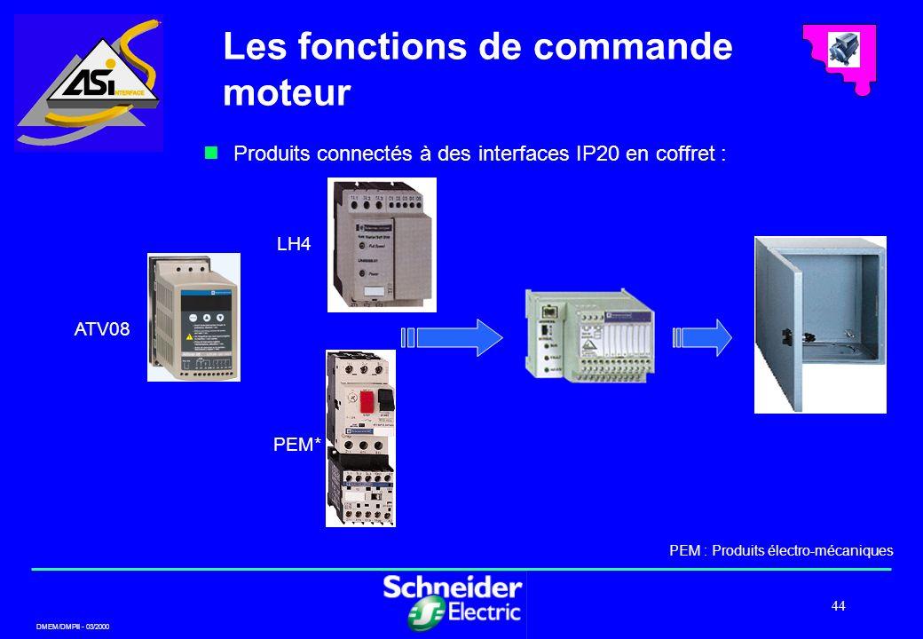 Les fonctions de commande moteur