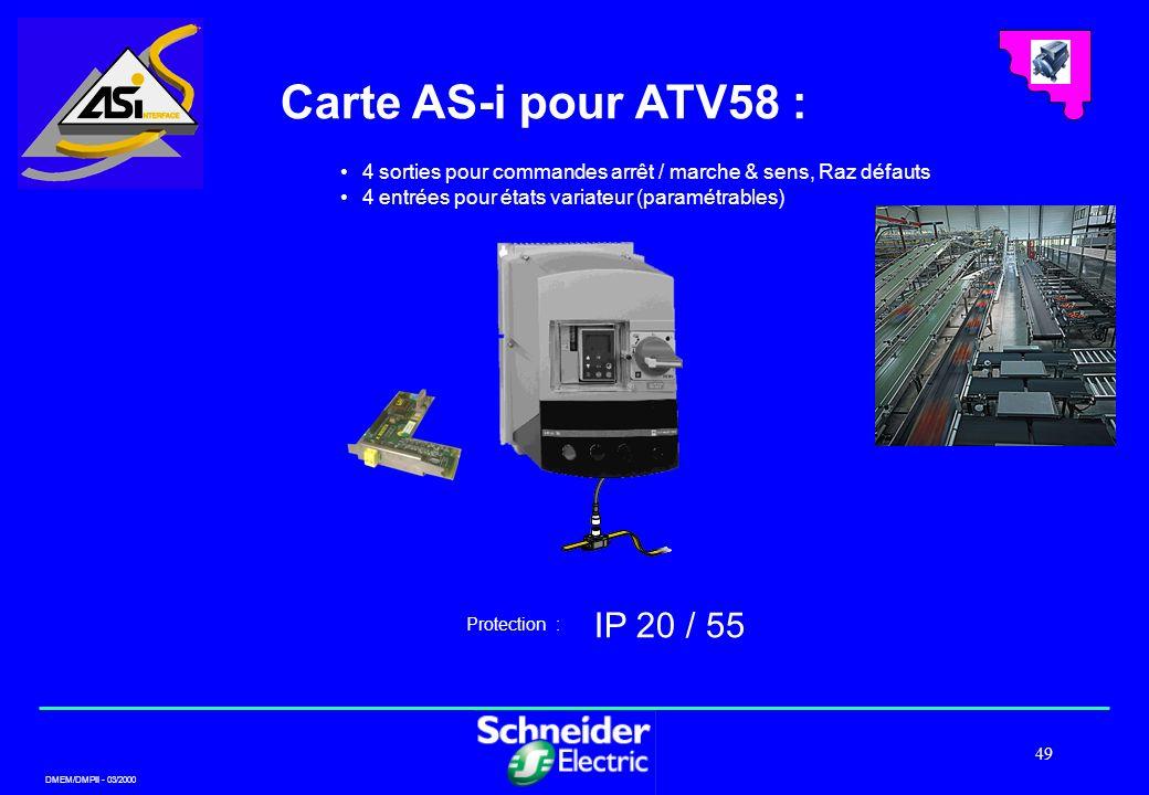 Carte AS-i pour ATV58 : IP 20 / 55