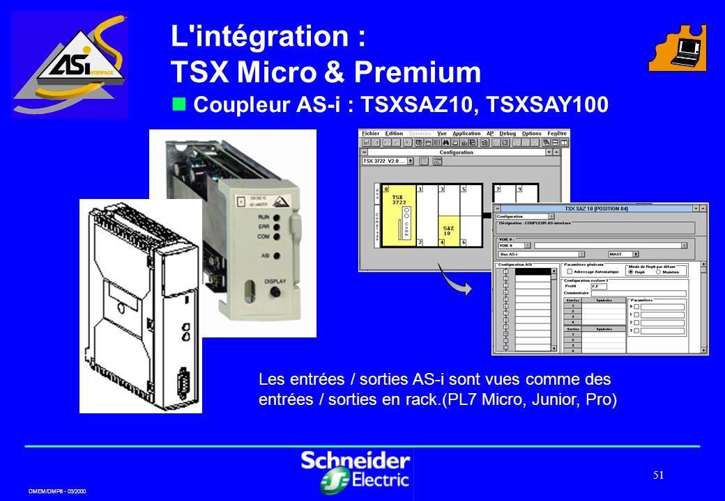 L intégration : TSX Micro & Premium