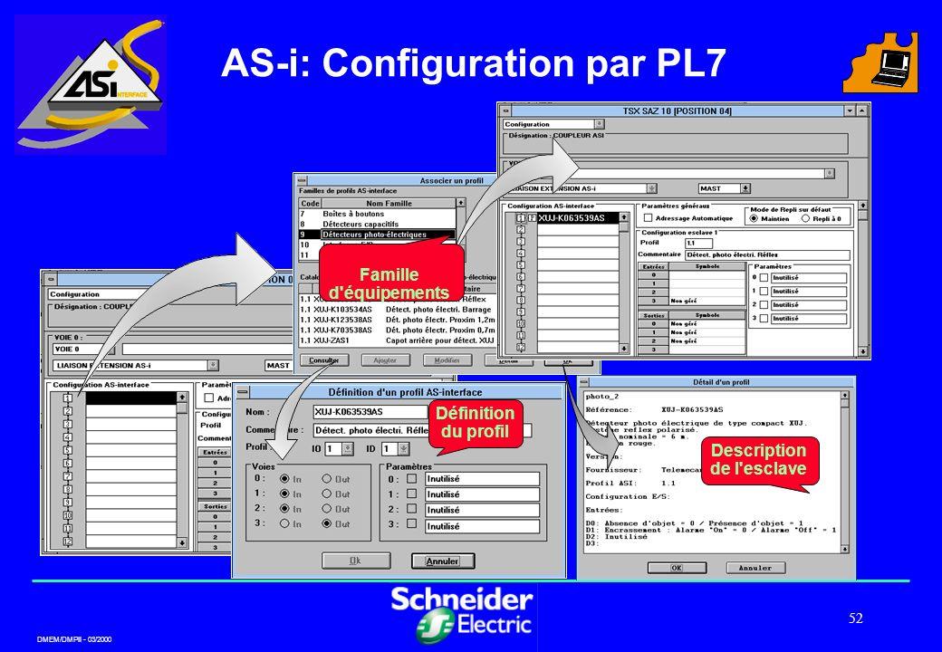 AS-i: Configuration par PL7