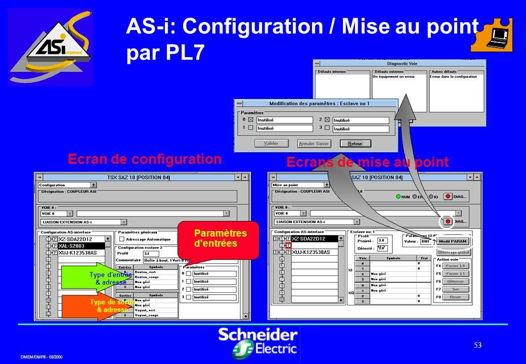 AS-i: Configuration / Mise au point par PL7