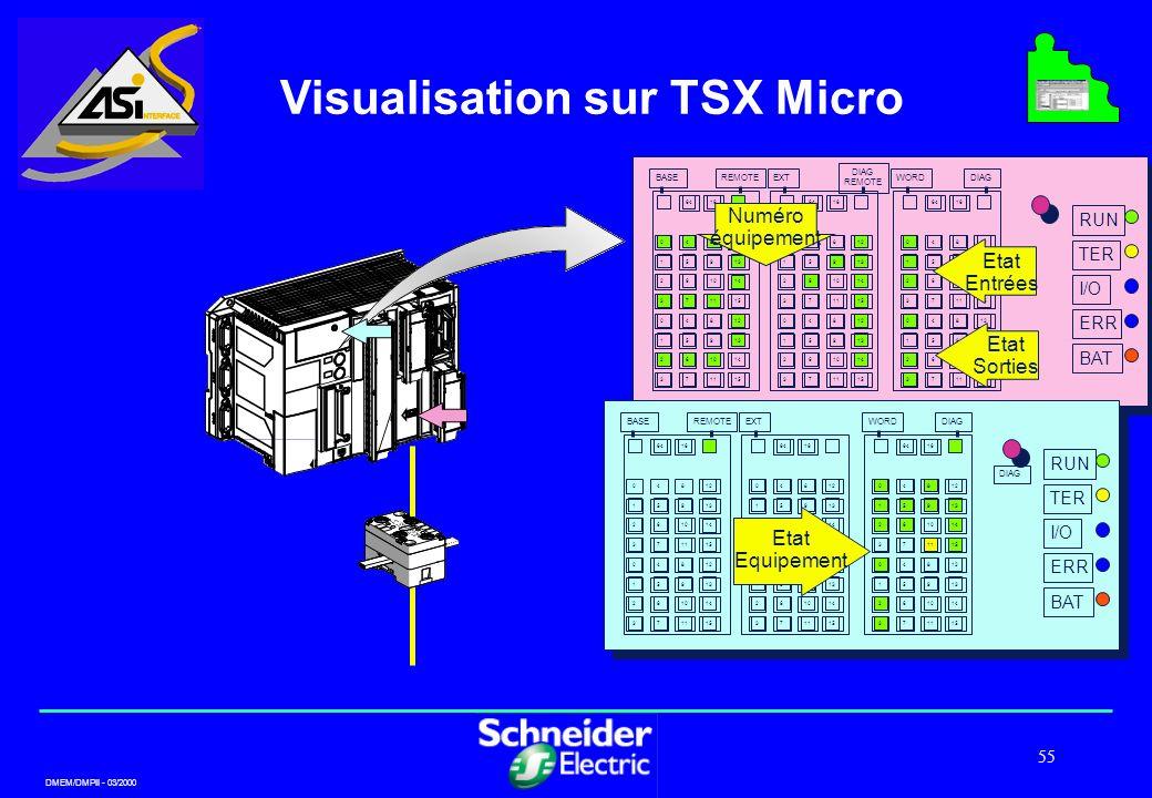 Visualisation sur TSX Micro