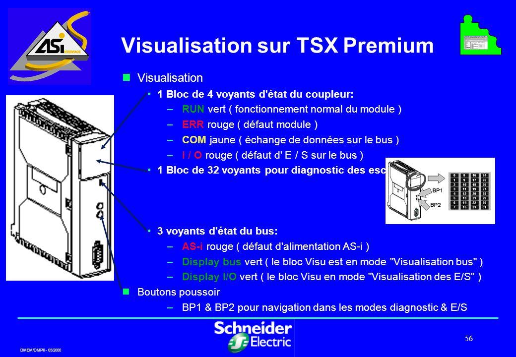 Visualisation sur TSX Premium