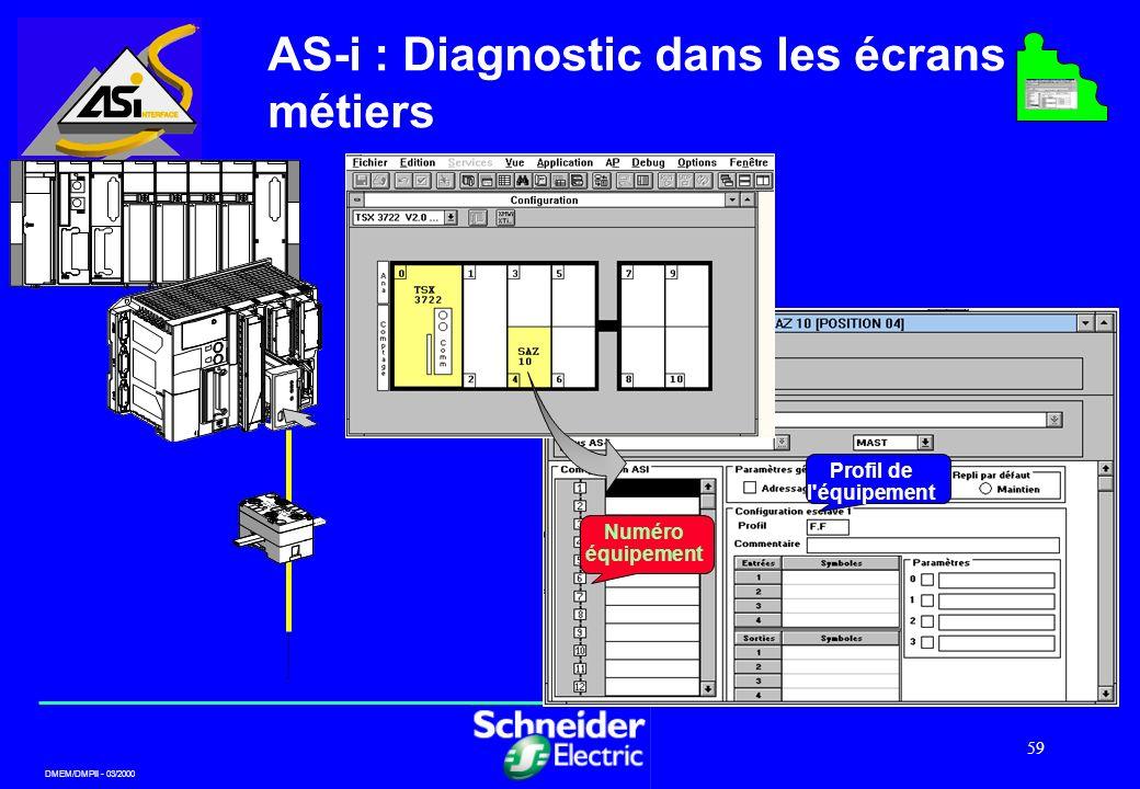 AS-i : Diagnostic dans les écrans métiers