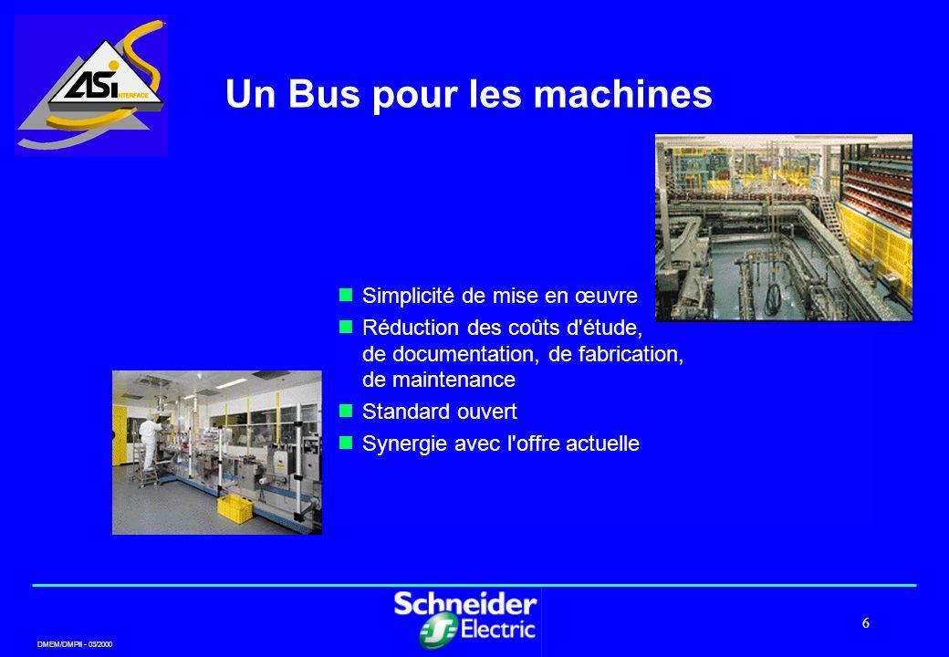 Un Bus pour les machines