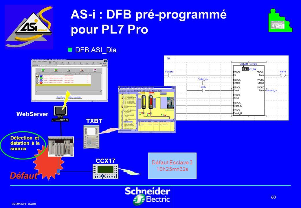 AS-i : DFB pré-programmé pour PL7 Pro