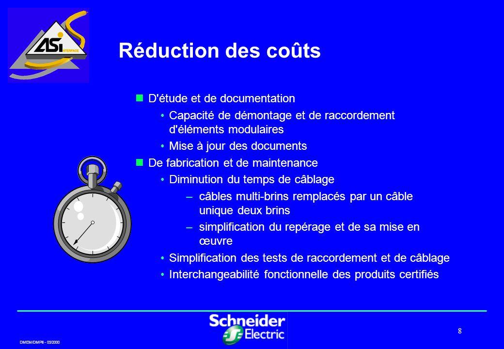 Réduction des coûts D étude et de documentation