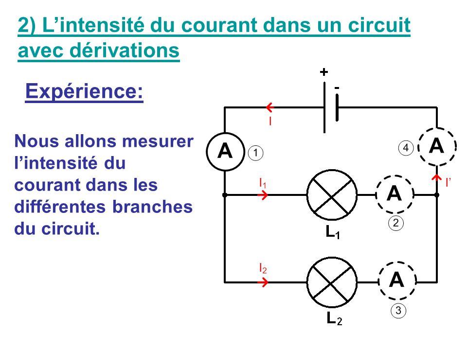 2) L'intensité du courant dans un circuit avec dérivations