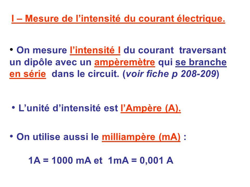 L'unité d'intensité est l'Ampère (A).