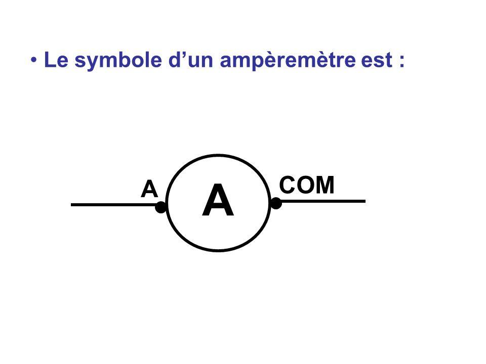 Le symbole d'un ampèremètre est :