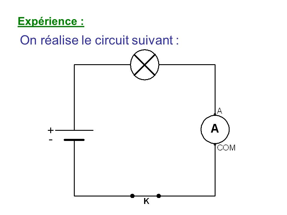 On réalise le circuit suivant :
