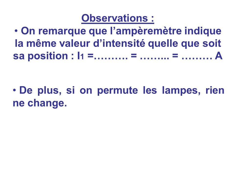 Observations : On remarque que l'ampèremètre indique la même valeur d'intensité quelle que soit sa position : I1 =………. = ……... = ……… A.