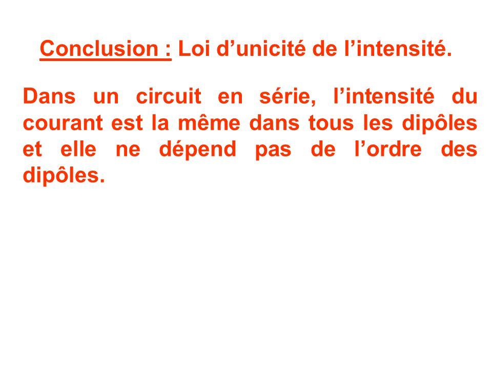 Conclusion : Loi d'unicité de l'intensité.