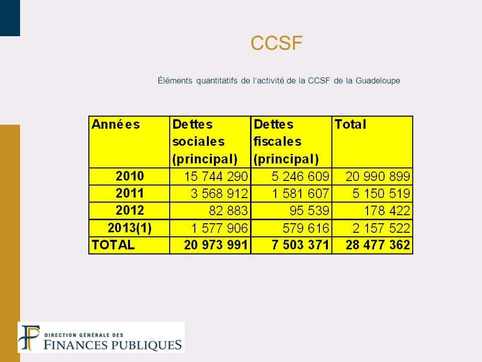 CCSF Éléments quantitatifs de l'activité de la CCSF de la Guadeloupe