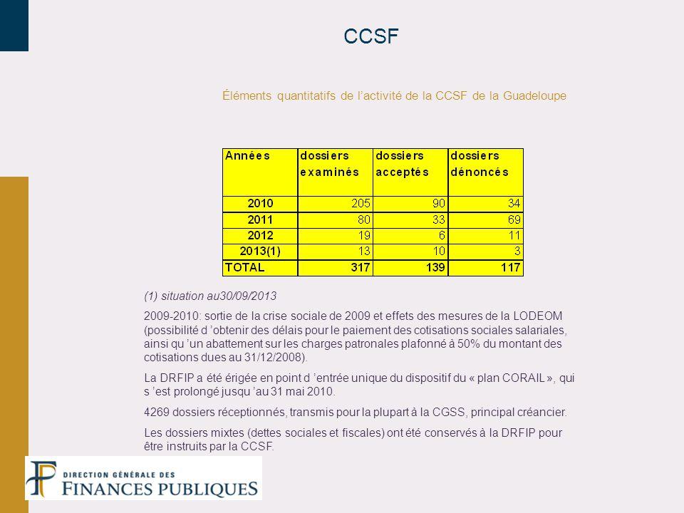 Éléments quantitatifs de l'activité de la CCSF de la Guadeloupe