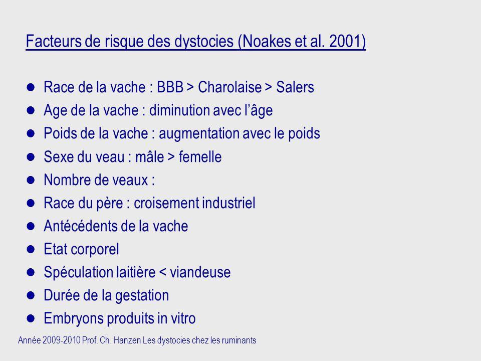 Facteurs de risque des dystocies (Noakes et al. 2001)
