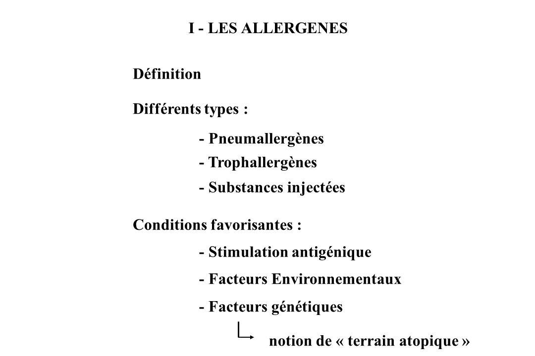 I - LES ALLERGENES Définition. Différents types : - Pneumallergènes. - Trophallergènes. - Substances injectées.