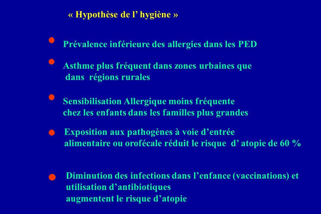 « Hypothèse de l' hygiène »