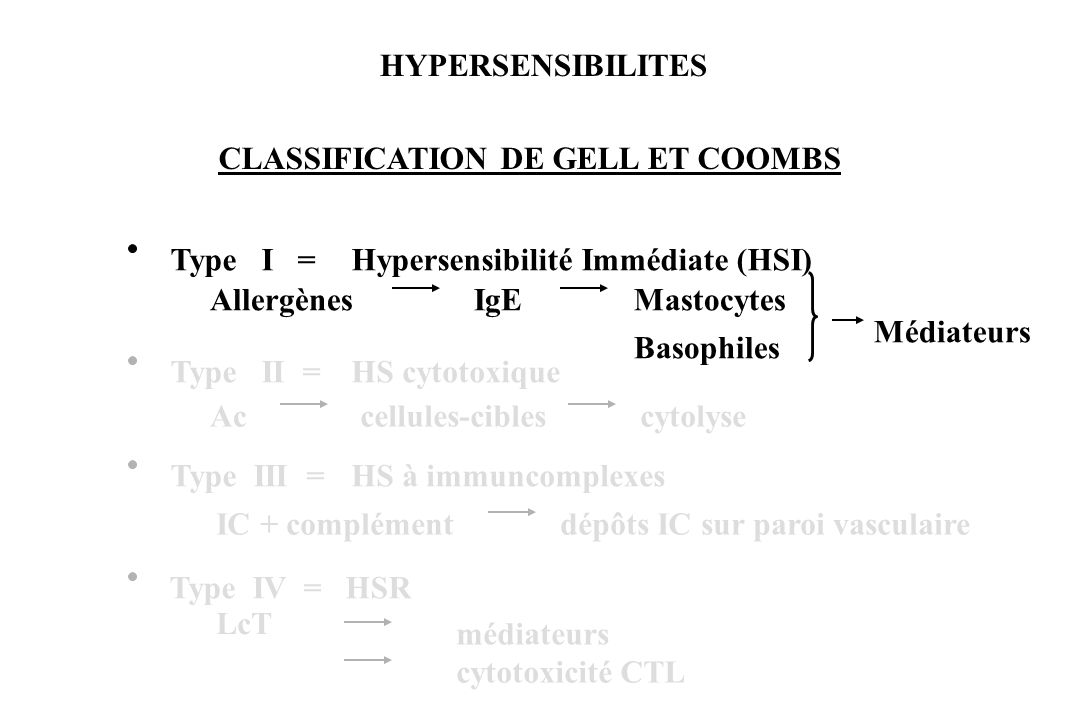HYPERSENSIBILITES CLASSIFICATION DE GELL ET COOMBS. Type I = Hypersensibilité Immédiate (HSI)
