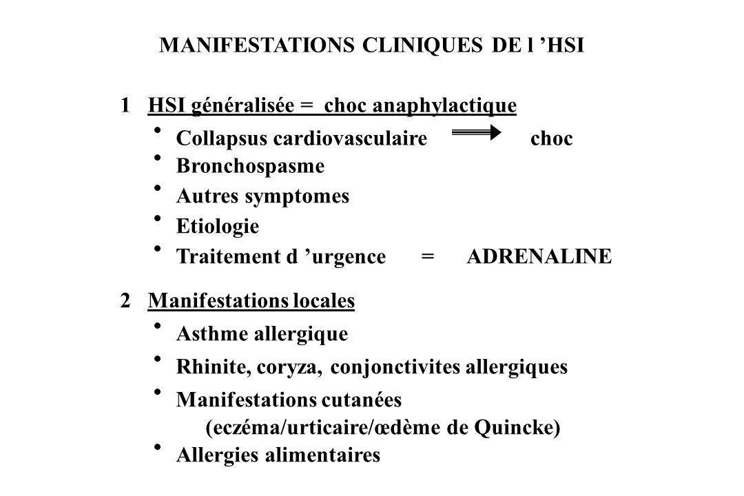 MANIFESTATIONS CLINIQUES DE l 'HSI