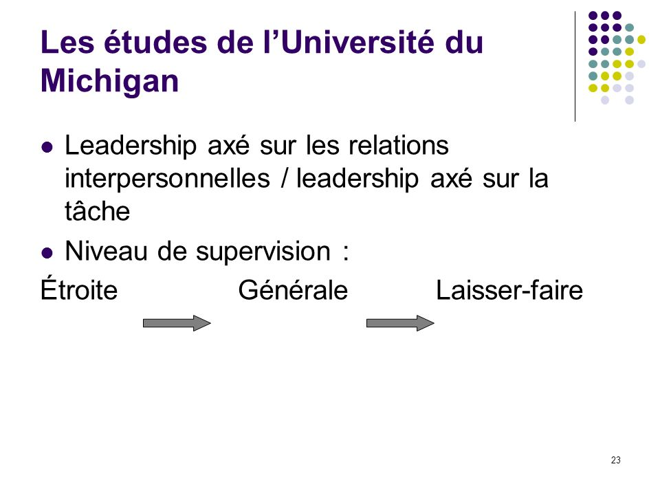 Les études de l'Université du Michigan