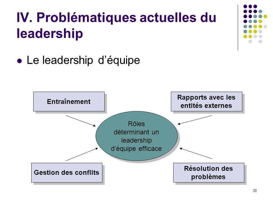 IV. Problématiques actuelles du leadership