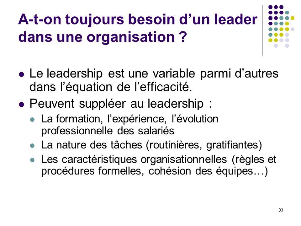 A-t-on toujours besoin d'un leader dans une organisation