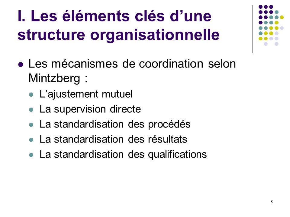 I. Les éléments clés d'une structure organisationnelle