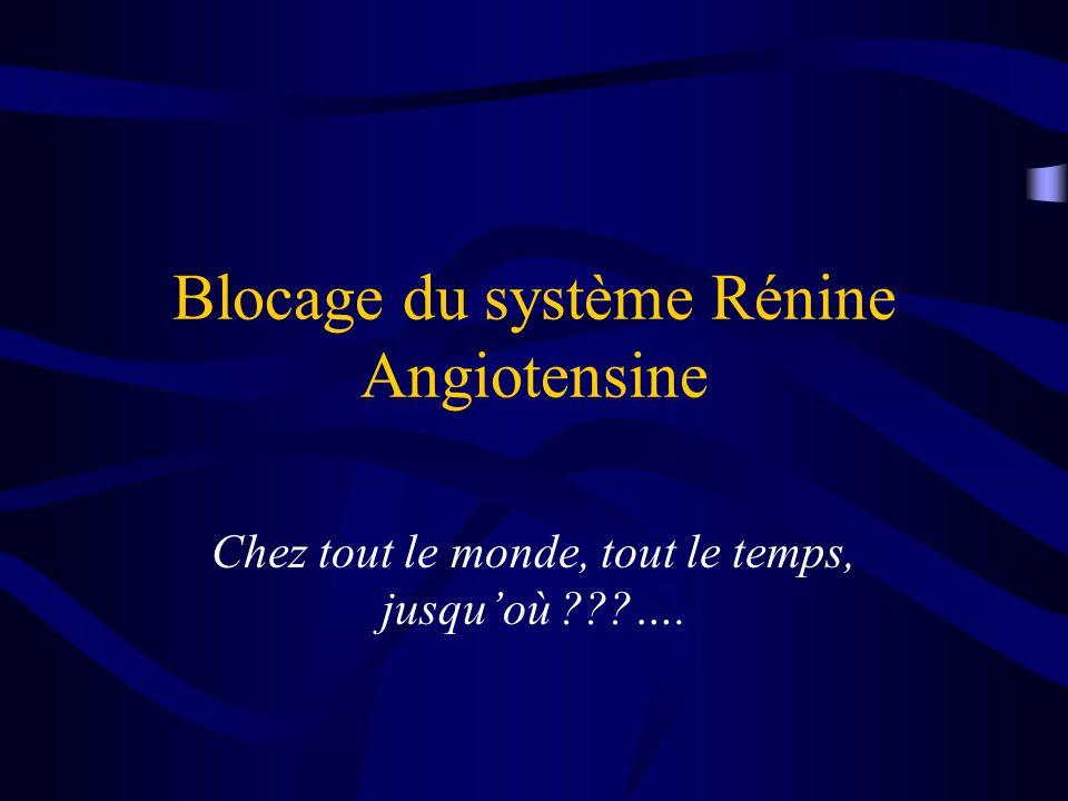 Blocage du système Rénine Angiotensine