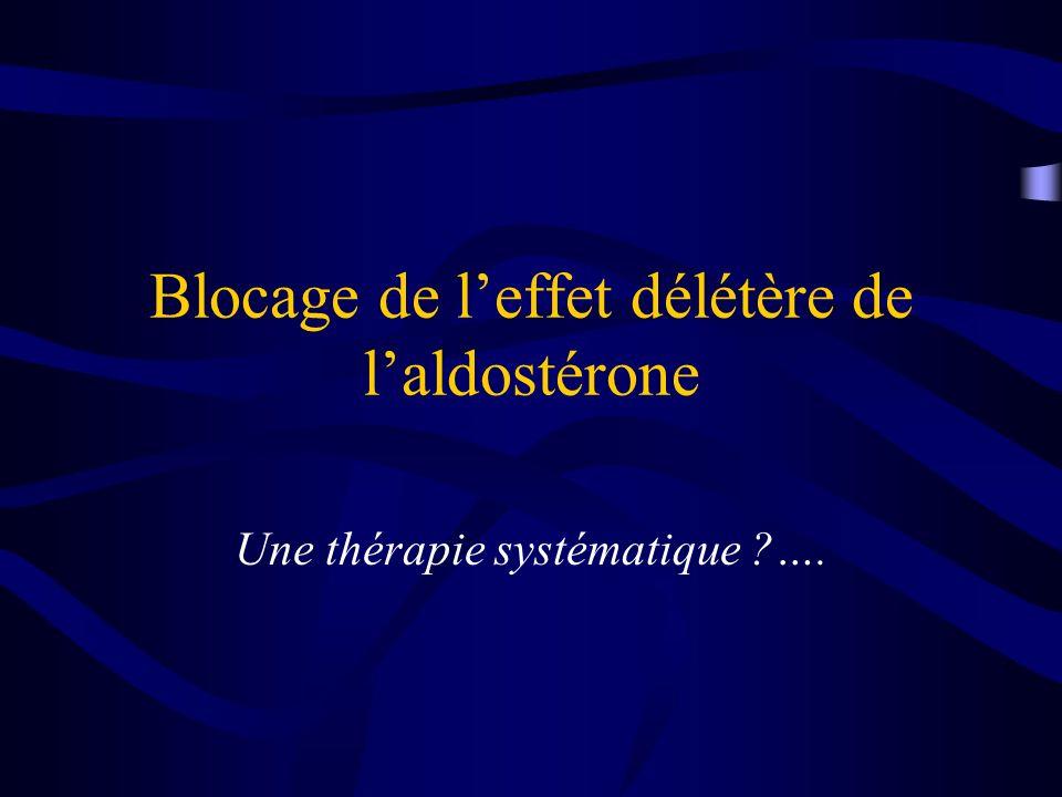 Blocage de l'effet délétère de l'aldostérone