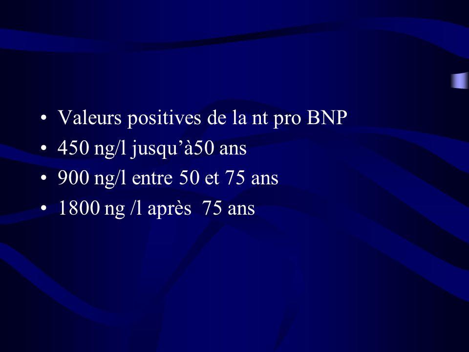 Valeurs positives de la nt pro BNP