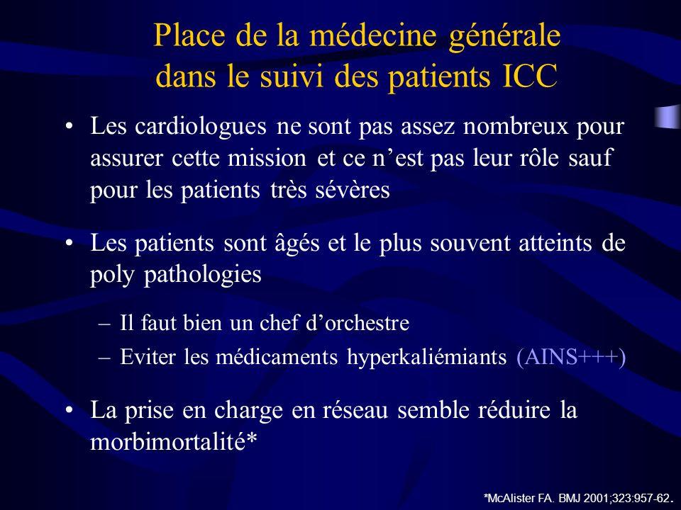 Place de la médecine générale dans le suivi des patients ICC