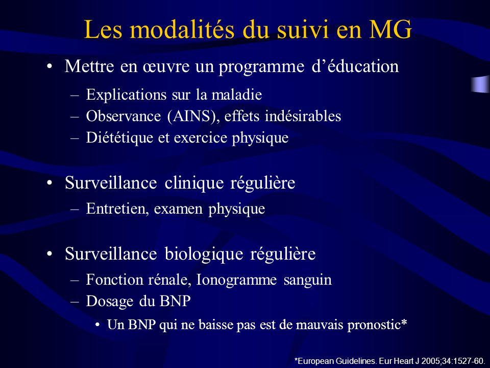 Les modalités du suivi en MG